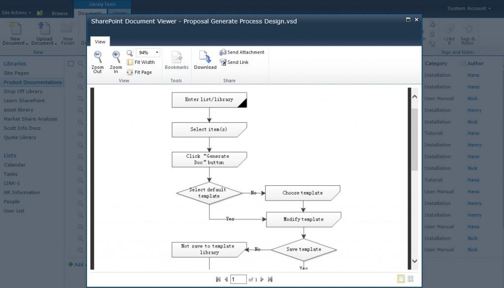 SharePoint Document Viewer window