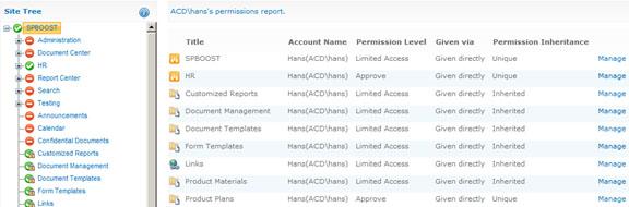 permission report