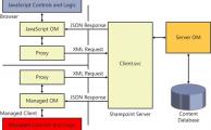 SharePoint2013-JSOM-1